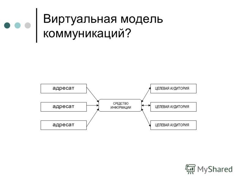 Виртуальная модель коммуникаций?