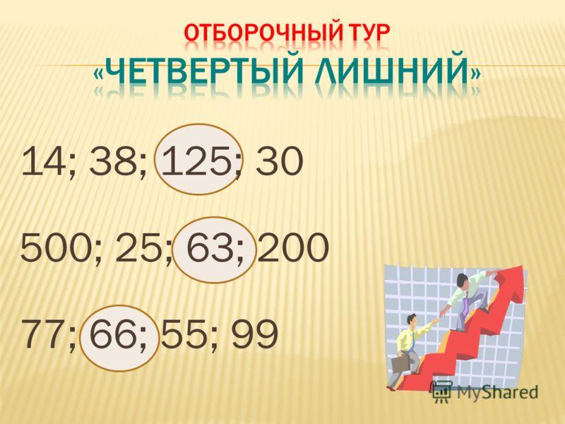14; 38; 125; 30 500; 25; 63; 200 77; 66; 55; 99
