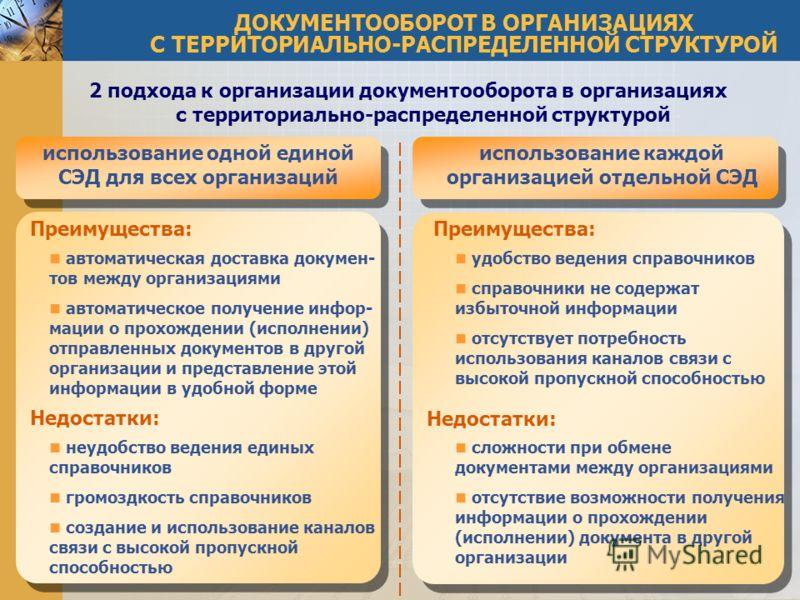ДОКУМЕНТООБОРОТ В ОРГАНИЗАЦИЯХ С ТЕРРИТОРИАЛЬНО-РАСПРЕДЕЛЕННОЙ СТРУКТУРОЙ 2 подхода к организации документооборота в организациях с территориально-распределенной структурой использование одной единой СЭД для всех организаций использование каждой орга