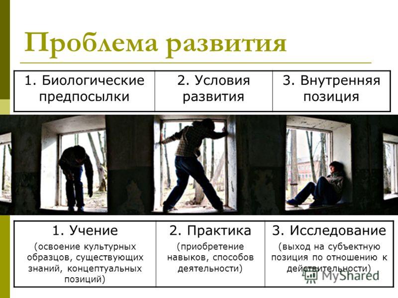 Проблема развития 1. Биологические предпосылки 2. Условия развития 3. Внутренняя позиция 1. Учение (освоение культурных образцов, существующих знаний, концептуальных позиций) 2. Практика (приобретение навыков, способов деятельности) 3. Исследование (