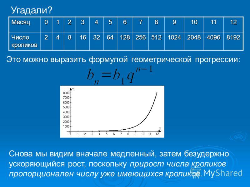 Месяц0123456789101112 Число кроликов 2481632641282565121024204840968192 Угадали? Это можно выразить формулой геометрической прогрессии: Снова мы видим вначале медленный, затем безудержно ускоряющийся рост, поскольку прирост числа кроликов пропорциона