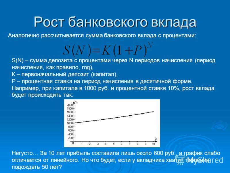 Рост банковского вклада Аналогично рассчитывается сумма банковского вклада с процентами: S(N) – сумма депозита с процентами через N периодов начисления (период начисления, как правило, год), К – первоначальный депозит (капитал), P – процентная ставка