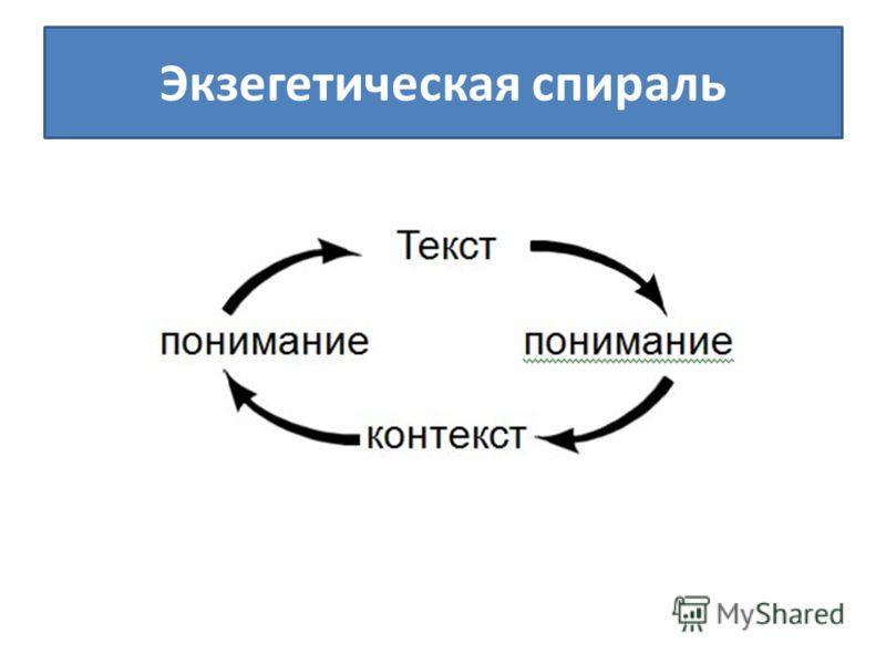 Экзегетическая спираль