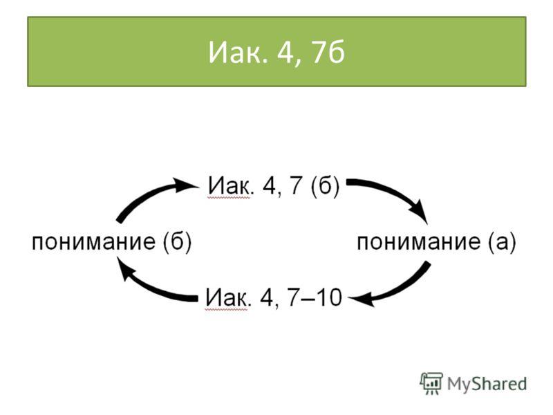 Иак. 4, 7б