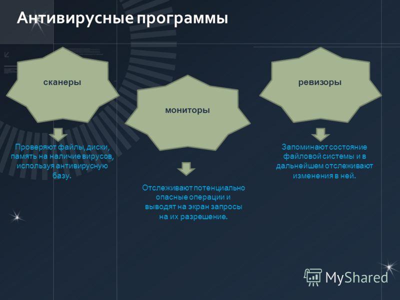 Антивирусные программы сканеры мониторы ревизоры Проверяют файлы, диски, память на наличие вирусов, используя антивирусную базу. Отслеживают потенциально опасные операции и выводят на экран запросы на их разрешение. Запоминают состояние файловой сист
