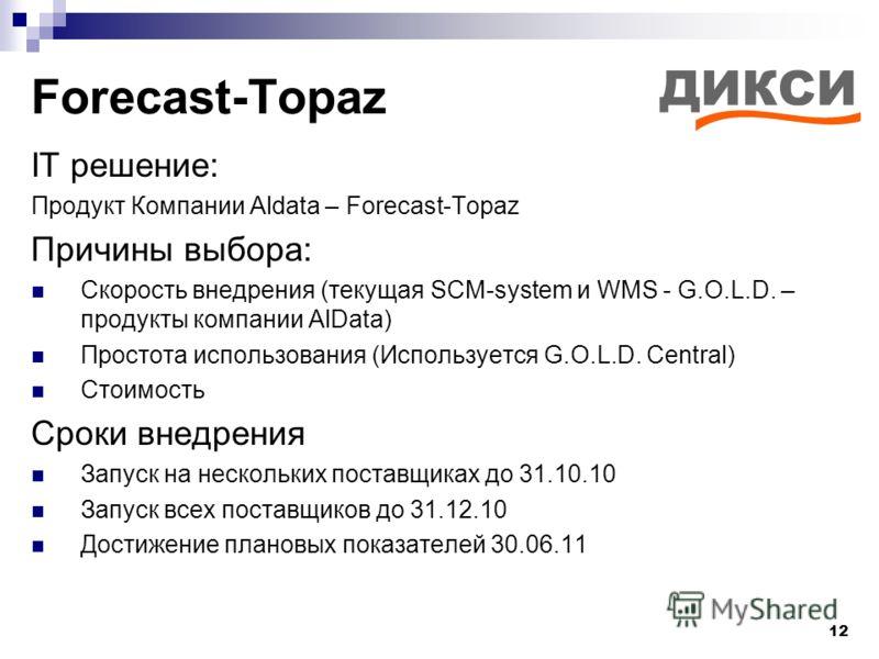 Forecast-Topaz IT решение: Продукт Компании Aldata – Forecast-Topaz Причины выбора: Скорость внедрения (текущая SCM-system и WMS - G.O.L.D. – продукты компании AlData) Простота использования (Используется G.O.L.D. Central) Стоимость Сроки внедрения З