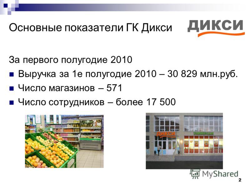 Основные показатели ГК Дикси За первого полугодие 2010 Выручка за 1е полугодие 2010 – 30 829 млн.руб. Число магазинов – 571 Число сотрудников – более 17 500 2