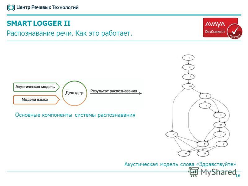 15 SMART LOGGER II Анализ просодических характеристик