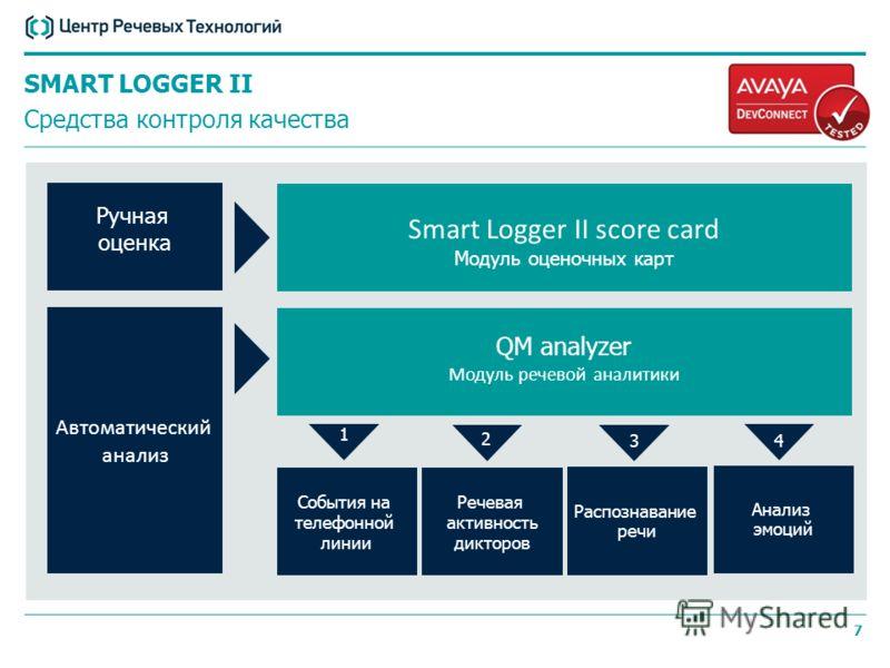6 SMART LOGGER II Представление списка фонограмм