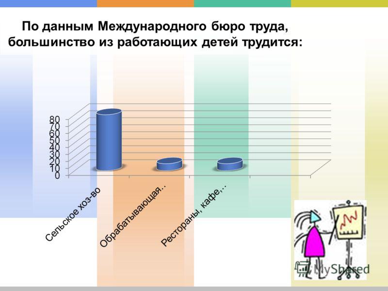 По данным Международного бюро труда, большинство из работающих детей трудится: