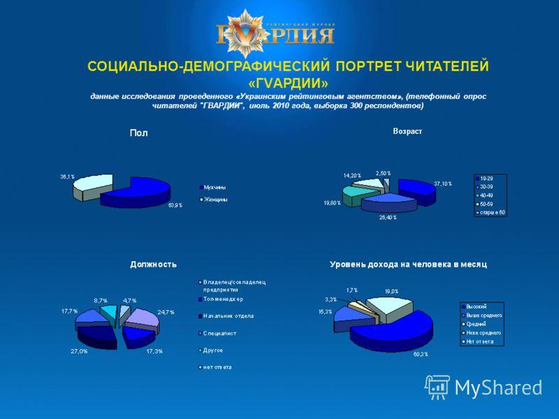 СОЦИАЛЬНО-ДЕМОГРАФИЧЕСКИЙ ПОРТРЕТ ЧИТАТЕЛЕЙ «ГVАРДИИ» данные исследования проведенного «Украинским рейтинговым агентством», (телефонный опрос читателей ГВАРДИИ, июль 2010 года, выборка 300 респондентов)