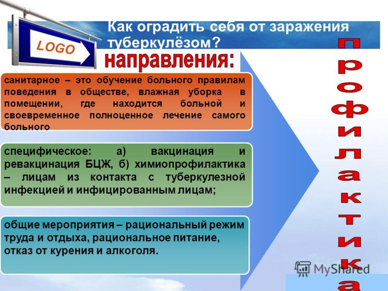 LOGO www.themegallery.com Как оградить себя от заражения туберкулёзом? санитарное – это обучение больного правилам поведения в обществе, влажная уборка в помещении, где находится больной и своевременное полноценное лечение самого больного специфическ