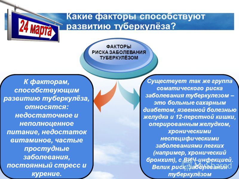 LOGO www.themegallery.com Какие факторы способствуют развитию туберкулёза? К факторам, способствующим развитию туберкулёза, относятся: недостаточное и неполноценное питание, недостаток витаминов, частые простудные заболевания, постоянный стресс и кур