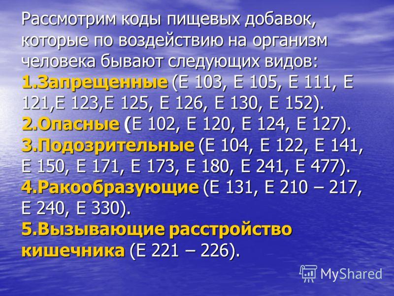 Рассмотрим коды пищевых добавок, которые по воздействию на организм человека бывают следующих видов: 1.Запрещенные (Е 103, Е 105, Е 111, Е 121,Е 123,Е 125, Е 126, Е 130, Е 152). 2.Опасные (Е 102, Е 120, Е 124, Е 127). 3.Подозрительные (Е 104, Е 122,
