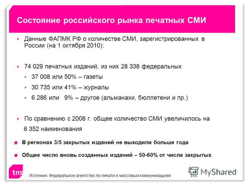 Состояние российского рынка печатных СМИ Данные ФАПМК РФ о количестве СМИ, зарегистрированных в России (на 1 октября 2010): 74 029 печатных изданий, из них 28 338 федеральных 37 008 или 50% – газеты 30 735 или 41% – журналы 6 286 или 9% – другое (аль