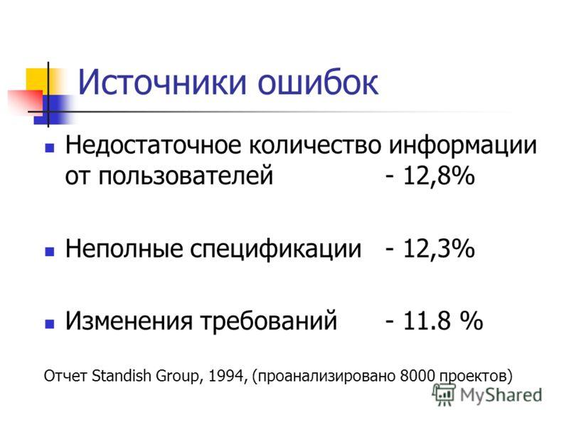 Источники ошибок Недостаточное количество информации от пользователей- 12,8% Неполные спецификации- 12,3% Изменения требований- 11.8 % Отчет Standish Group, 1994, (проанализировано 8000 проектов)