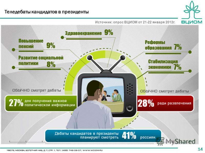 14 Теледебаты кандидатов в президенты Источник: опрос ВЦИОМ от 21-22 января 2012г.
