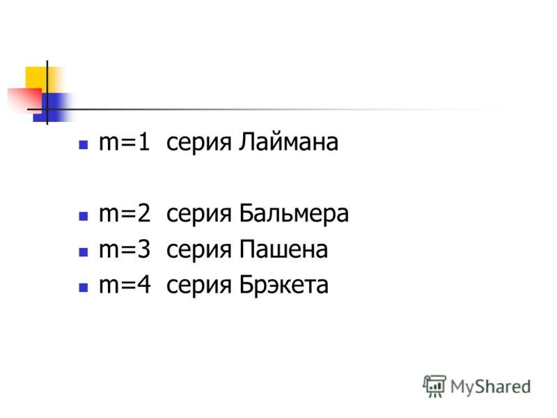 m=1 cерия Лаймана m=2 cерия Бальмера m=3 cерия Пашена m=4 cерия Брэкета