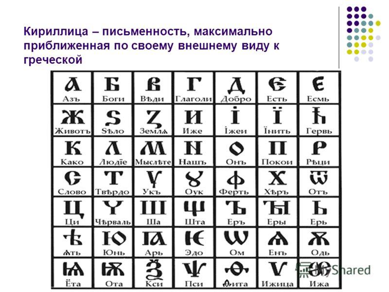 Кириллица – письменность, максимально приближенная по своему внешнему виду к греческой