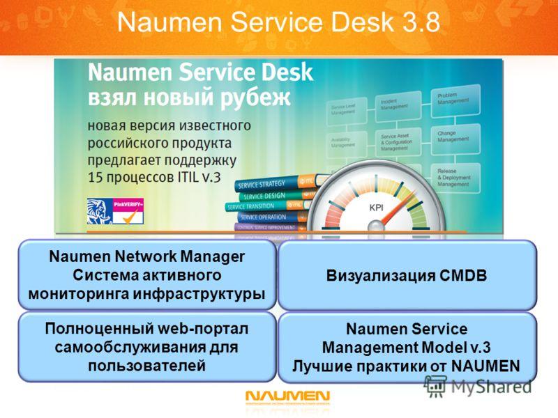 Naumen Service Desk 3.8 Naumen Network Manager Система активного мониторинга инфраструктуры Визуализация CMDB Полноценный web-портал самообслуживания для пользователей Naumen Service Management Model v.3 Лучшие практики от NAUMEN