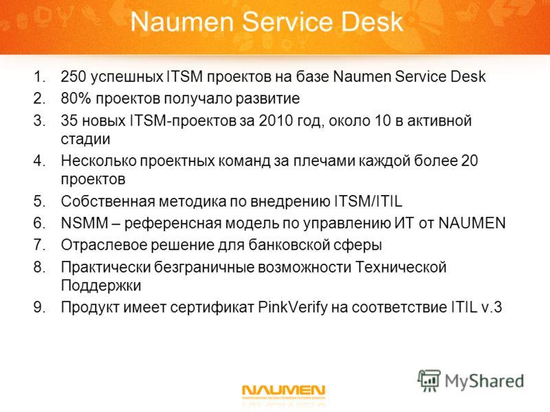 Naumen Service Desk 1.250 успешных ITSM проектов на базе Naumen Service Desk 2.80% проектов получало развитие 3.35 новых ITSM-проектов за 2010 год, около 10 в активной стадии 4.Несколько проектных команд за плечами каждой более 20 проектов 5.Собствен