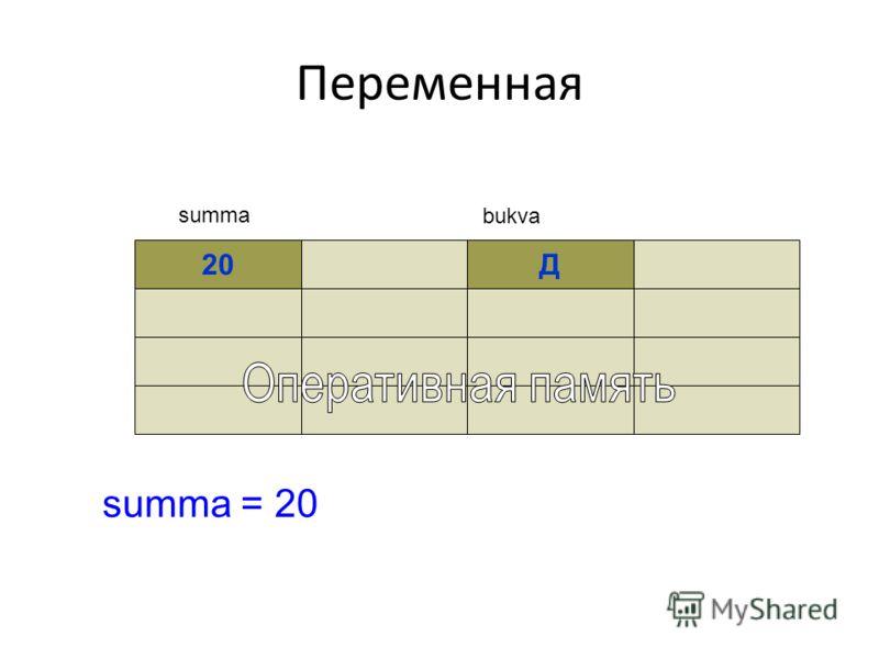 Переменная 20Д summa bukva summa = 20