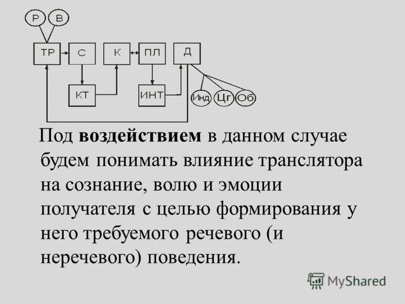 Под воздействием в данном случае будем понимать влияние транслятора на сознание, волю и эмоции получателя с целью формирования у него требуемого речевого (и неречевого) поведения.