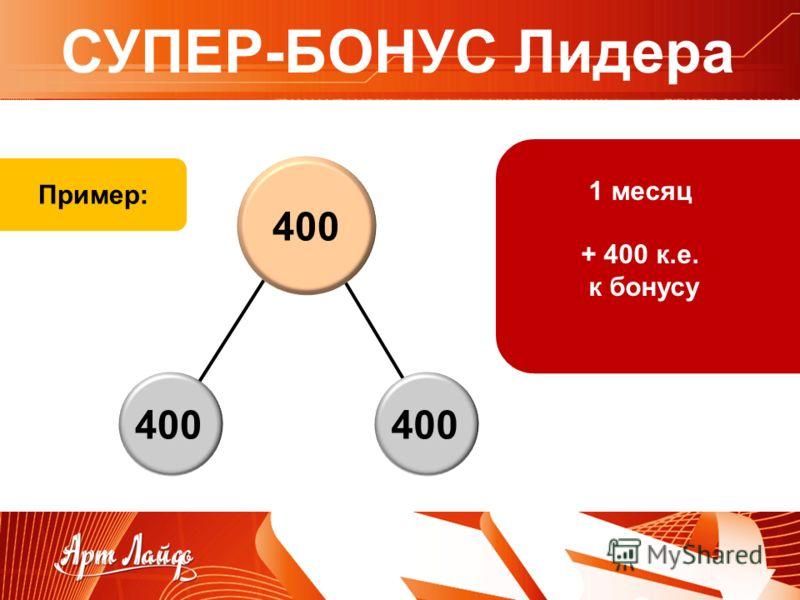 Пример: 400 1 месяц + 400 к.е. к бонусу СУПЕР-БОНУС Лидера