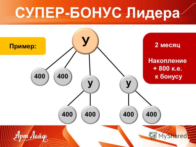 2 месяц Накопление + 800 к.е. к бонусу У уу 400 Пример: СУПЕР-БОНУС Лидера