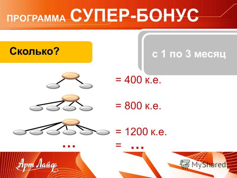 Сколько? ПРОГРАММА СУПЕР-БОНУС = 400 к.е. = 800 к.е. = 1200 к.е. … = … с 1 по 3 месяц