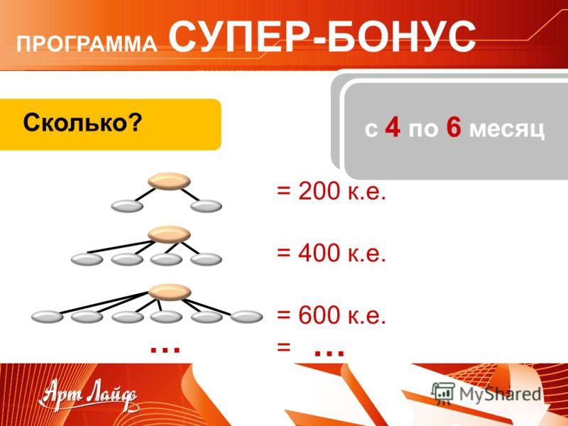 Сколько? ПРОГРАММА СУПЕР-БОНУС = 200 к.е. = 400 к.е. = 600 к.е. с 4 по 6 месяц … = …