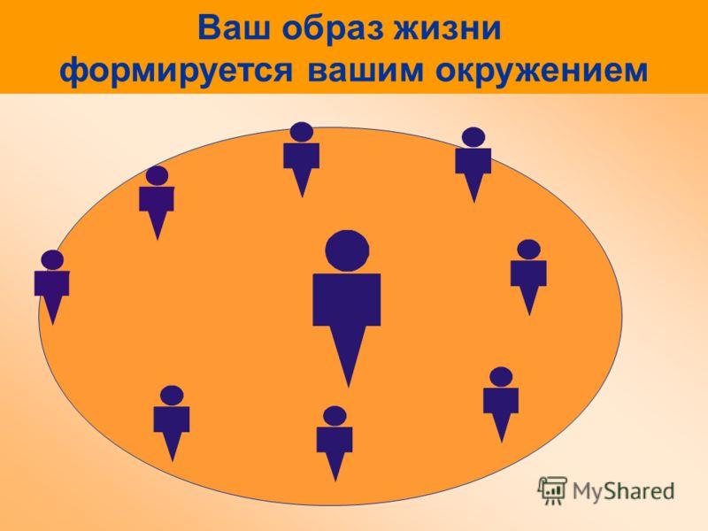 Ваш образ жизни формируется вашим окружением
