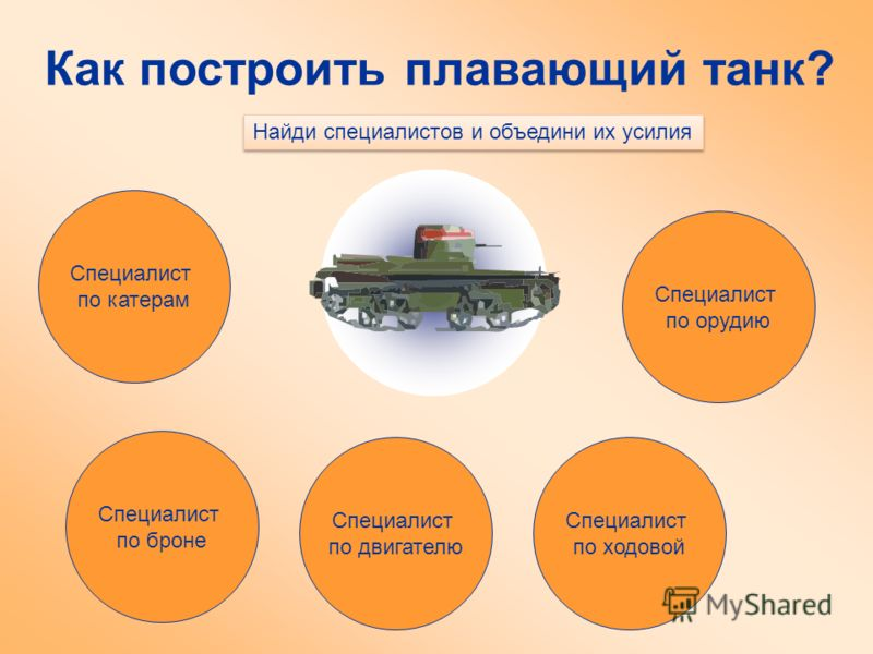 Как построить плавающий танк? Специалист по броне Специалист по двигателю Специалист по ходовой Специалист по орудию Специалист по катерам Найди специалистов и объедини их усилия