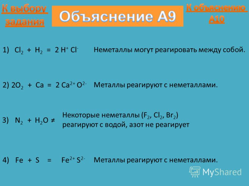 Cl 2 1)+H2H2 = Неметаллы могут реагировать между собой. H+H+ Cl - 2 O2O2 2)2)+Ca= Металлы реагируют с неметаллами. Ca 2+ O 2- 2 2 N2N2 3)+ H2OH2O Некоторые неметаллы (F 2, Cl 2, Br 2 ) реагируют с водой, азот не реагирует Fe 4)+S= Металлы реагируют с