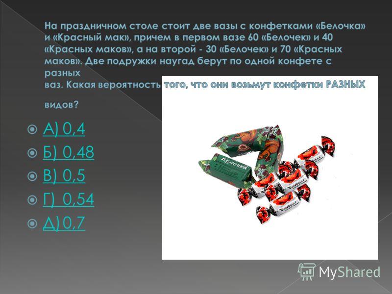 А)0,4 А)0,4 Б)0,48 Б)0,48 В)0,5 В)0,5 Г)0,54 Г)0,54 Д)0,7 Д)0,7