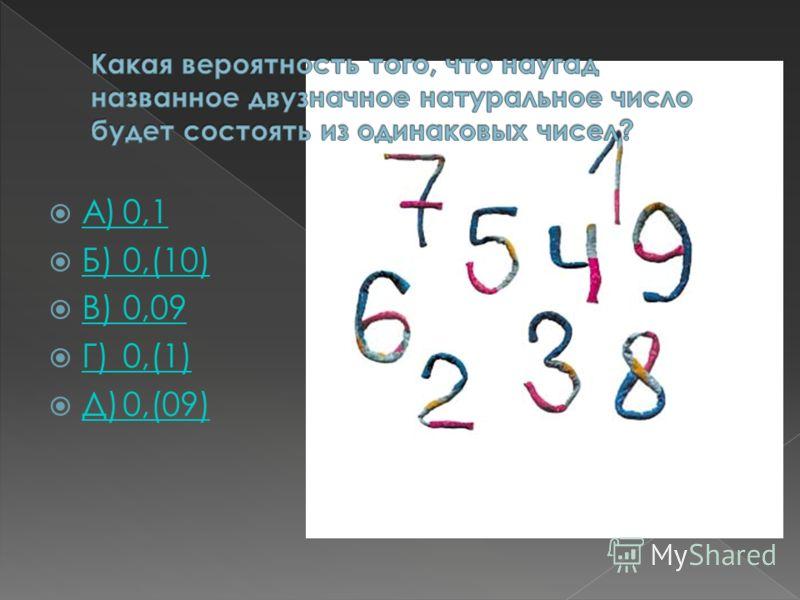 А)0,1 А)0,1 Б)0,(10) Б)0,(10) В)0,09 В)0,09 Г)0,(1) Г)0,(1) Д)0,(09) Д)0,(09)