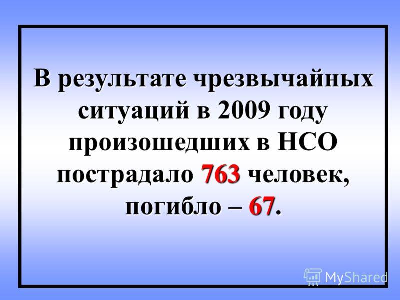 В результате чрезвычайных ситуаций в 2009 году произошедших в НСО пострадало 763 человек, погибло – 67.