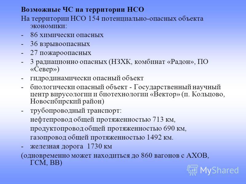 Возможные ЧС на территории НСО На территории НСО 154 потенциально-опасных объекта экономики: - 86 химически опасных - 36 взрывоопасных -27 пожароопасных -3 радиационно опасных (НЗХК, комбинат «Радон», ПО «Север») -гидродинамически опасный объект - би