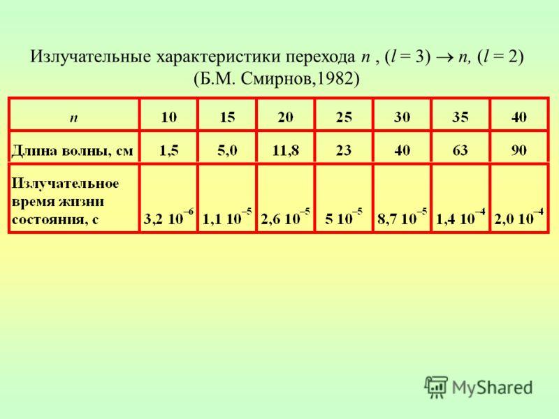 Излучательные характеристики перехода n, (l = 3) n, (l = 2) (Б.М. Смирнов,1982)