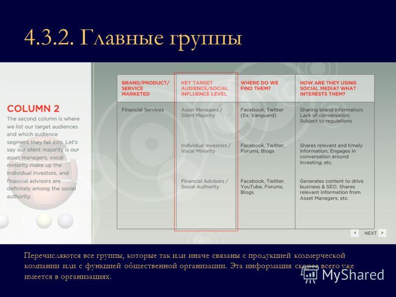4.3.2. Главные группы Перечисляются все группы, которые так или иначе связаны с продукцией коммерческой компании или с функцией общественной организации. Эта информация скорее всего уже имеется в организациях.