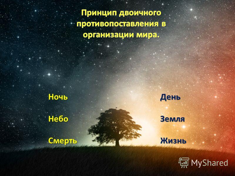 НочьНебоСмерть - ДеньЗемляЖизнь