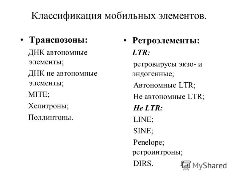 Классификация мобильных элементов. Транспозоны: ДНК автономные элементы; ДНК не автономные элементы; MITE; Хелитроны; Поллинтоны. Ретроэлементы: LTR: ретровирусы экзо- и эндогенные; Автономные LTR; Не автономные LTR; Не LTR: LINE; SINE; Penelope; рет