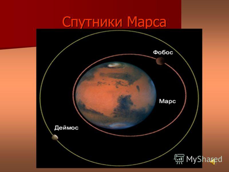 Солнце Планеты и их спутники 1.МеркурийМеркурий 2.ВенераВенера 3.ЗемляЗемля Луна (спутник Земли)Луна 4.Марс Фобос, Деймос (спутники Марса) 5.ЮпитерЮпитер спутники Юпитера 6.СатурнСатурн спутники Сатурна кольца Сатурна 7.УранУран спутники Урана 8.Непт