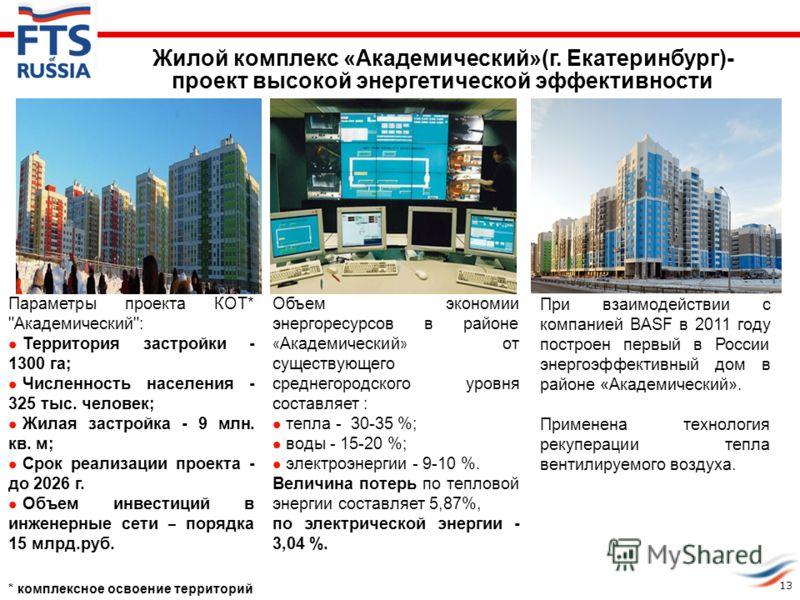 Жилой комплекс «Академический»(г. Екатеринбург)- проект высокой энергетической эффективности май 2010 Электрические подстанции При взаимодействии с компанией BASF в 2011 году построен первый в России энергоэффективный дом в районе «Академический». Пр