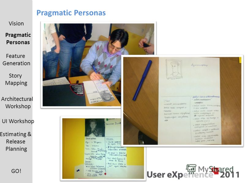 Pragmatic Personas Vision Pragmatic Personas Feature Generation UI Workshop Estimating & Release Planning Architectural Workshop Story Mapping GO!