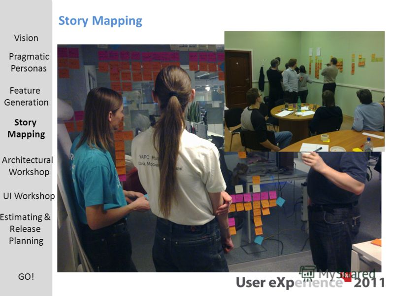 Story Mapping Vision Pragmatic Personas Feature Generation UI Workshop Estimating & Release Planning Architectural Workshop Story Mapping GO!