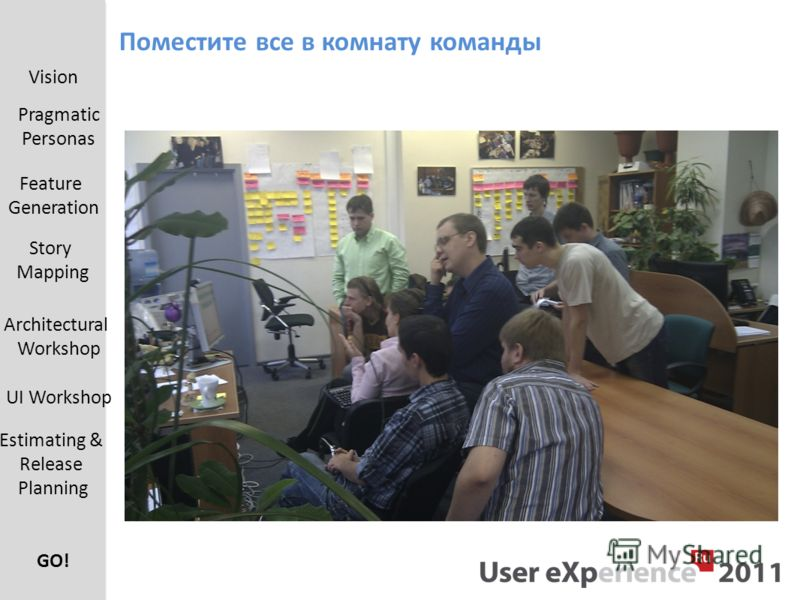 Поместите все в комнату команды Vision Pragmatic Personas Feature Generation UI Workshop Estimating & Release Planning Architectural Workshop Story Mapping GO!