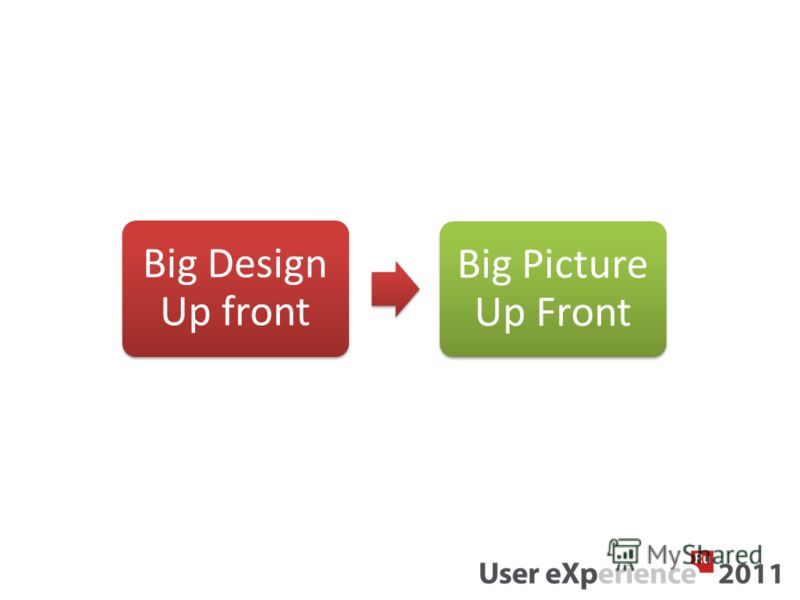 Big Design Up front Big Picture Up Front