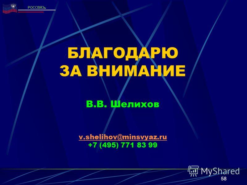 58 БЛАГОДАРЮ ЗА ВНИМАНИЕ В.В. Шелихов v.shelihov@minsvyaz.ru +7 (495) 771 83 99 v.shelihov@minsvyaz.ru РОССВЯЗь