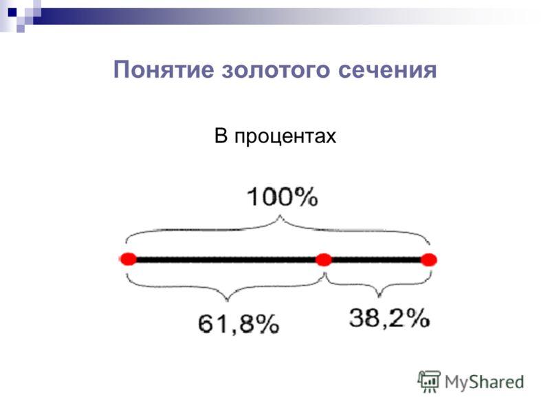 Понятие золотого сечения В процентах